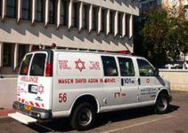 МАДА: статистика надання швидкої допомоги